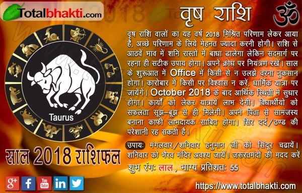 Makar Rashi 2018 (Capricorn)